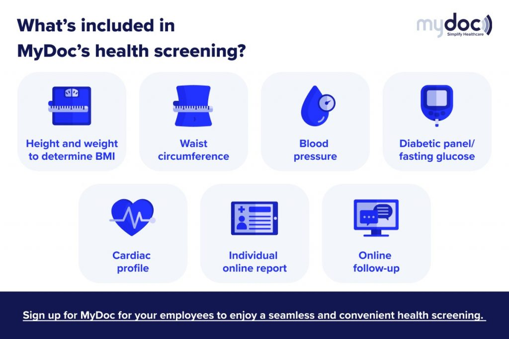 Infographic on the tests that are included in MyDoc's health screening
