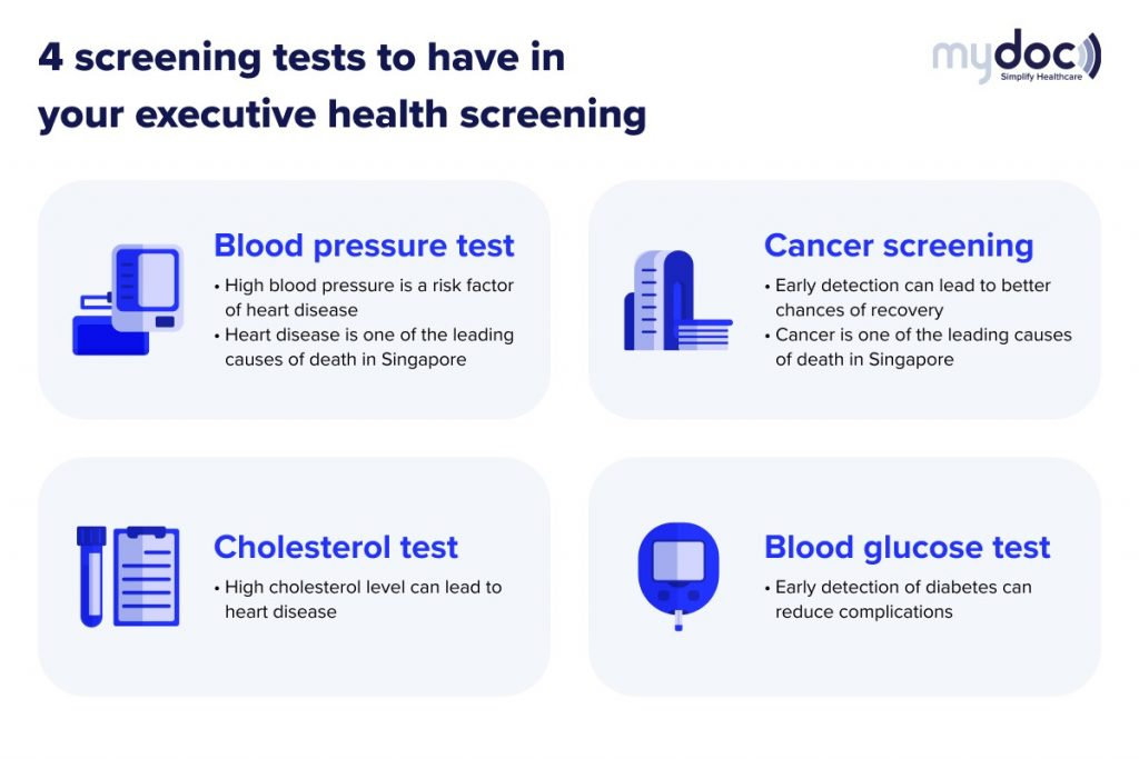 Infographic on major screening tests to include in an employee's executive health screening