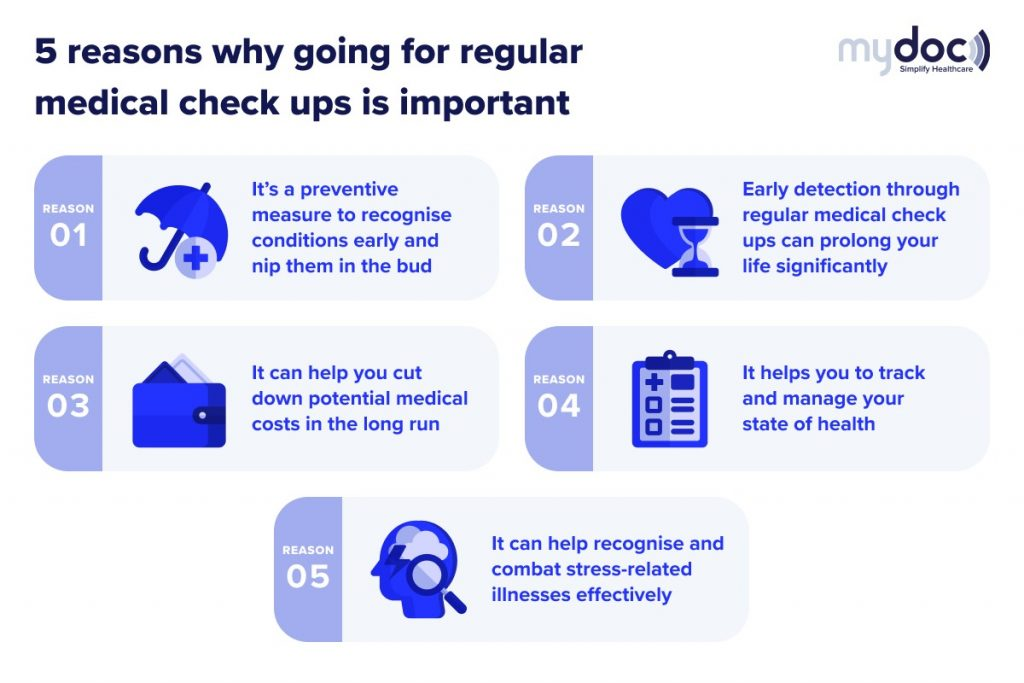 Infographic on reasons for regular medical check ups in Singapore
