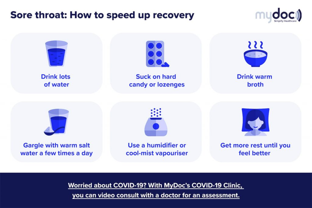 Infographic on what to do to speed up recovery of throat inflammation