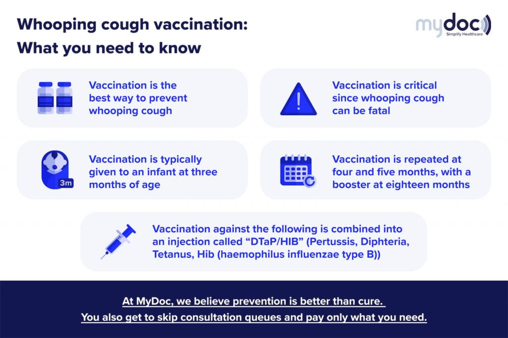 Infographic on what you need to know about whooping cough vaccination