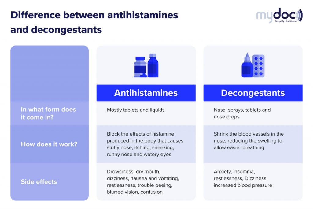 Does antihistamine contain steroids buy steroids japan