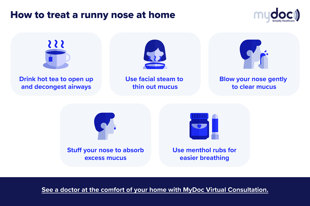 Infographic on how to cure a runny nose at home