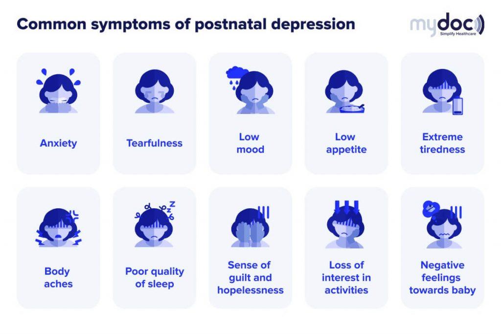 infographic on the common symptoms of postnatal depression
