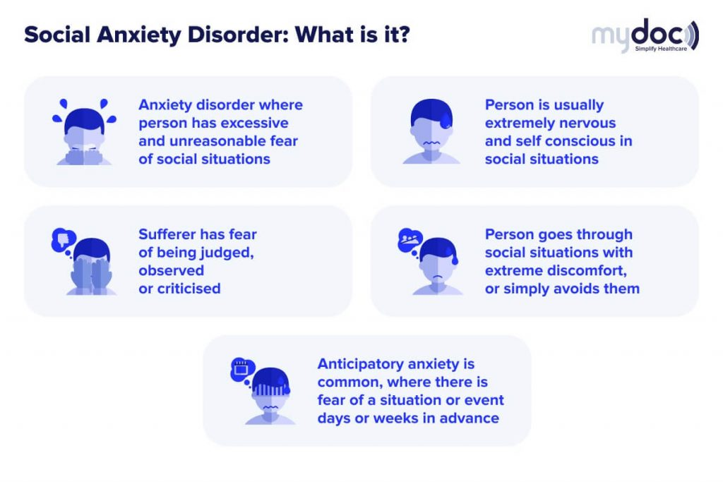 Infographic on what social anxiety disorder entails