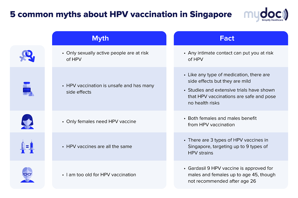 Infographic on the common myths about HPV vaccination in Singapore