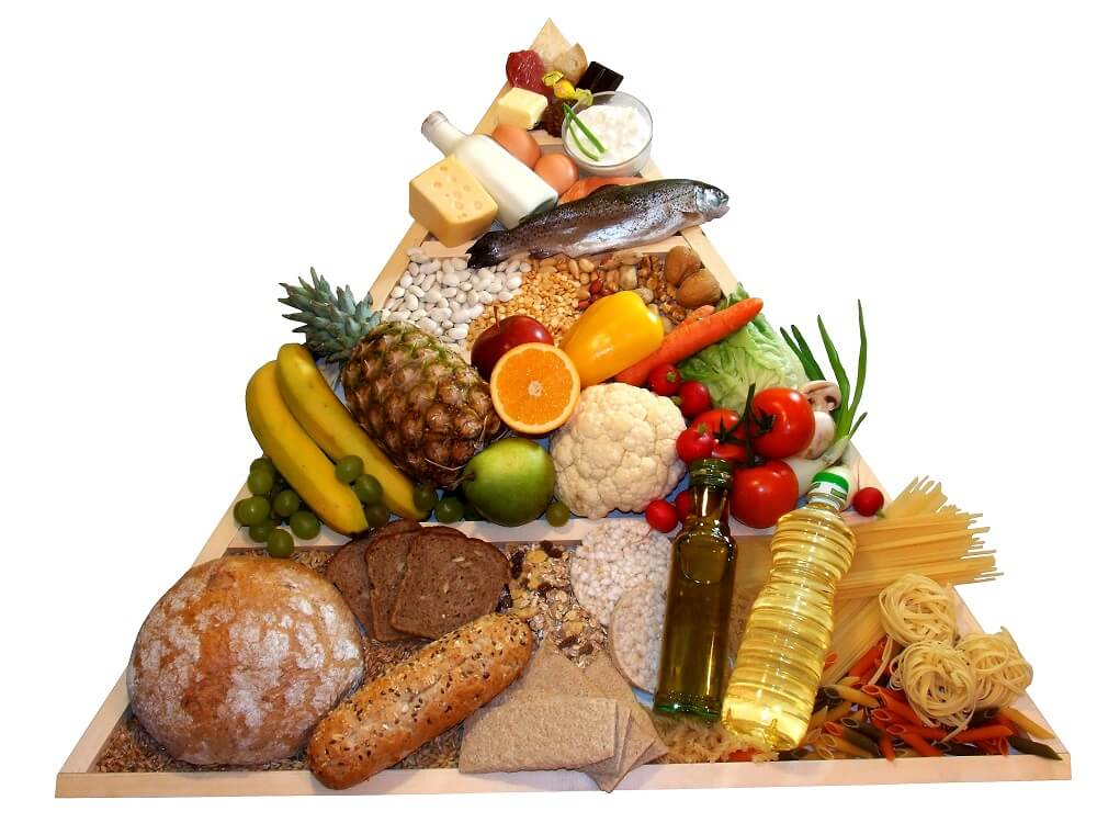A food pyramid containing different types of food
